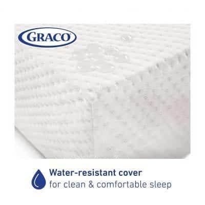 Graco Premium Foam Crib Mattress